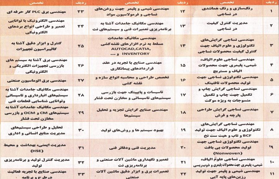 کانال+تلگرام+استخدام+اردبیل