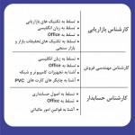 استخدام شرکت بین المللی تهران فراژه